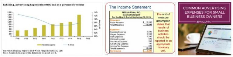 Marketing Expenses 2